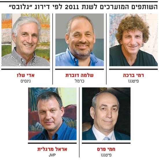 השותפים המוערכים לשנת 2011